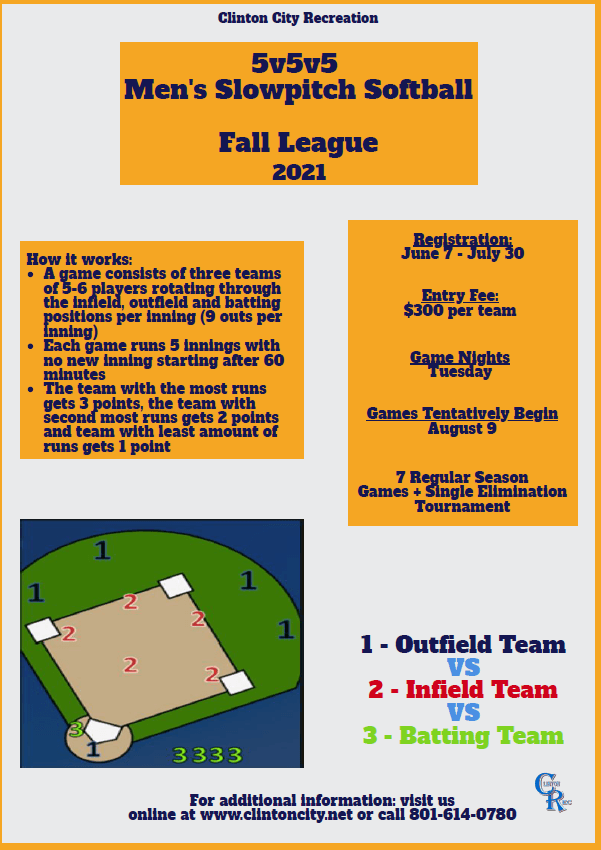 2021 Fall 5v5v5 League